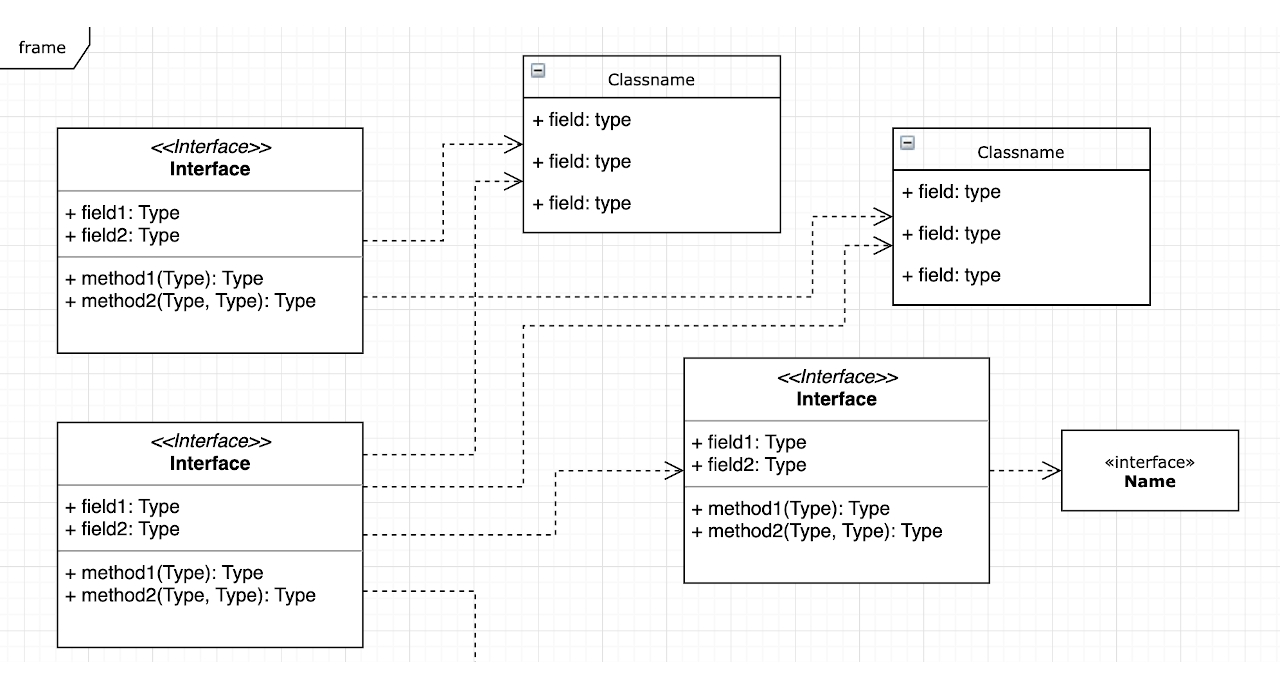 Program to an Interface